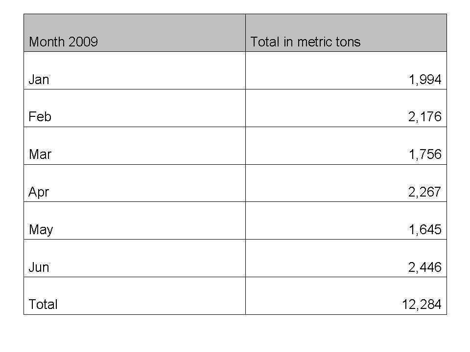 lme-steel-table.jpg