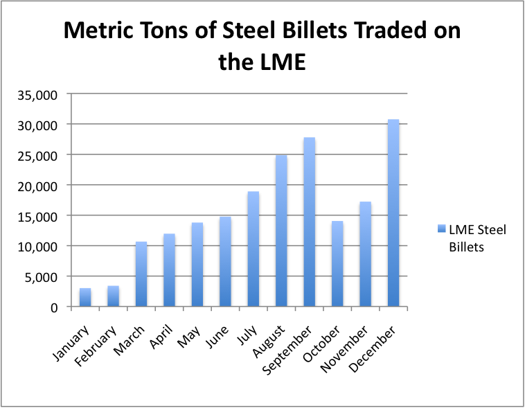 market trends of uk iron and steel Visit our reports page to see our latest industry profile along with archived profile books the us steel industry operates more than 95 steelmaking and production facilities, producing.