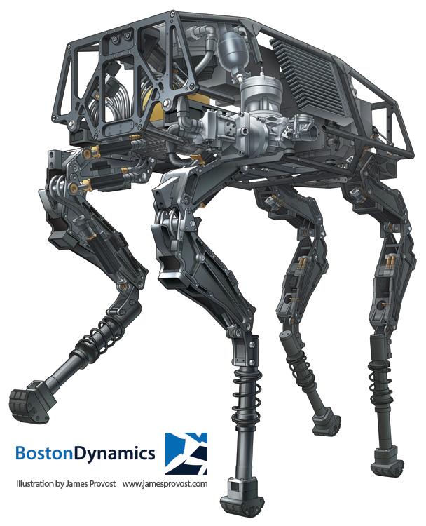 Robot Big The Cat