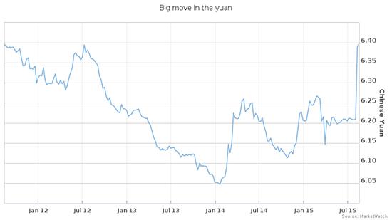 yuan2dollars_550