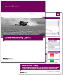 Monthly Metal Buying Outlook for Sept 2015