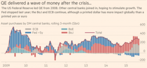 Source: Financial Times