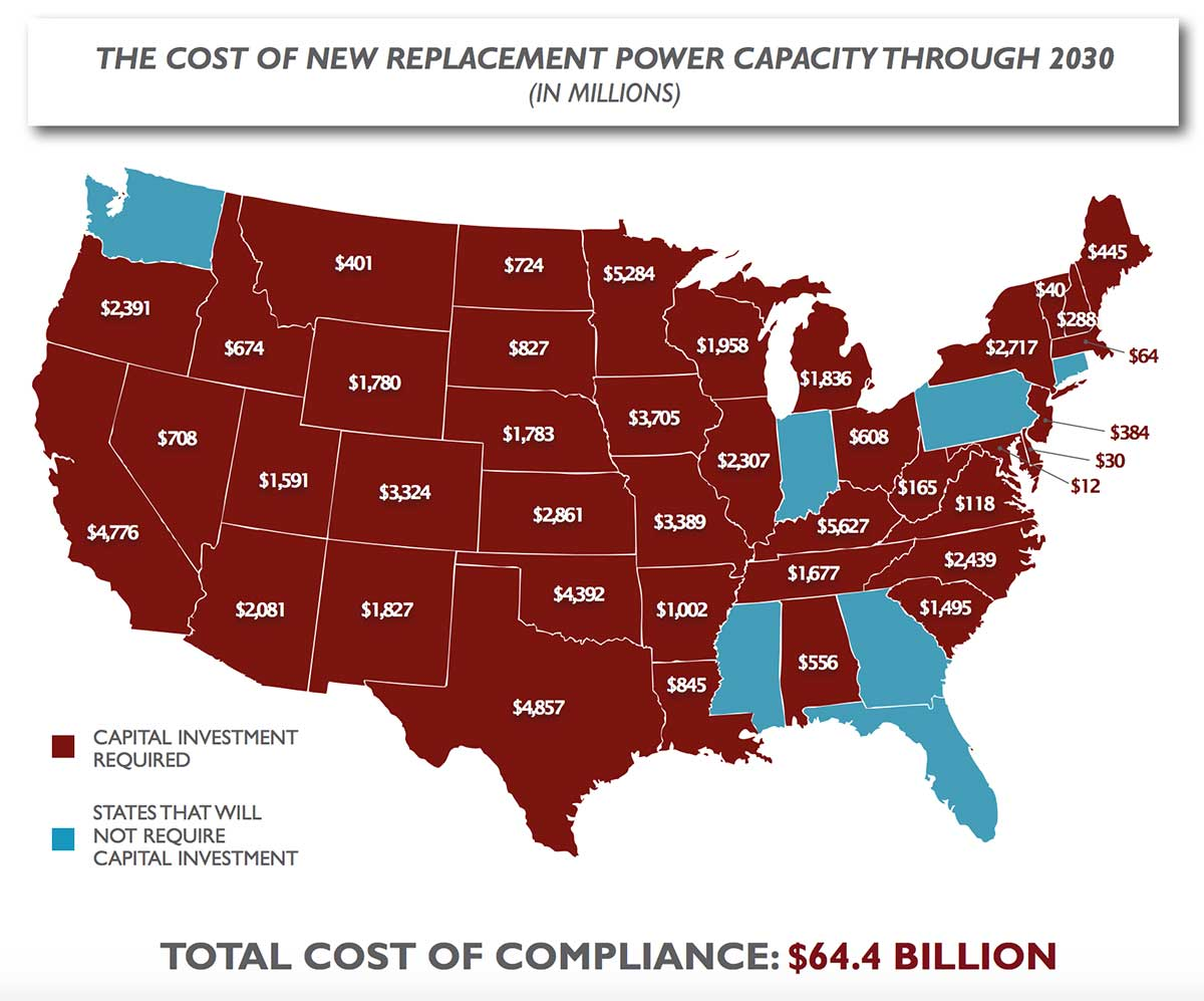 US map compliance costs power capacity replacement