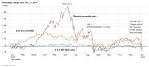 Yuan_USD_ Stockmarket