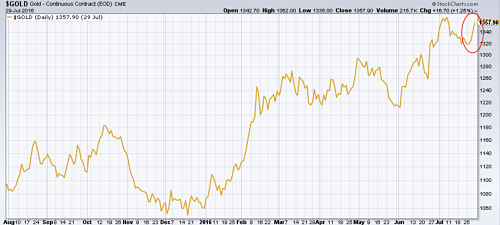 Gold prices near multiyear highs