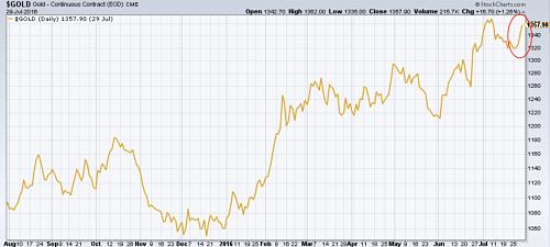 Gold prices near multiyear highs