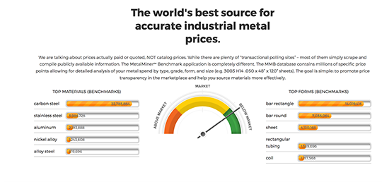 MetalMiner Benchmark