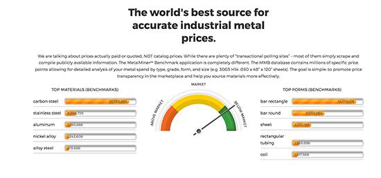 MetalMiner Benchmark