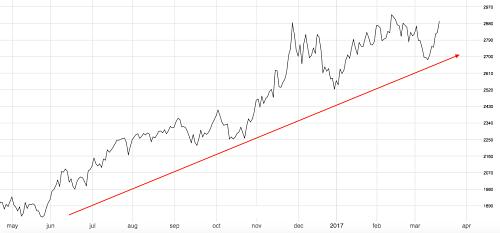 Zinc Price Rally Heats Up as Refined Metal Market Tightens