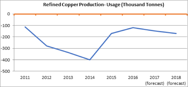 International Copper Study Group - Local Business | Facebook