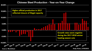 Commentary Archives - Page 9 of 326 - Steel, Aluminum