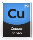 Periodic table Copper Cu