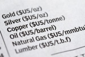list of commodities prices
